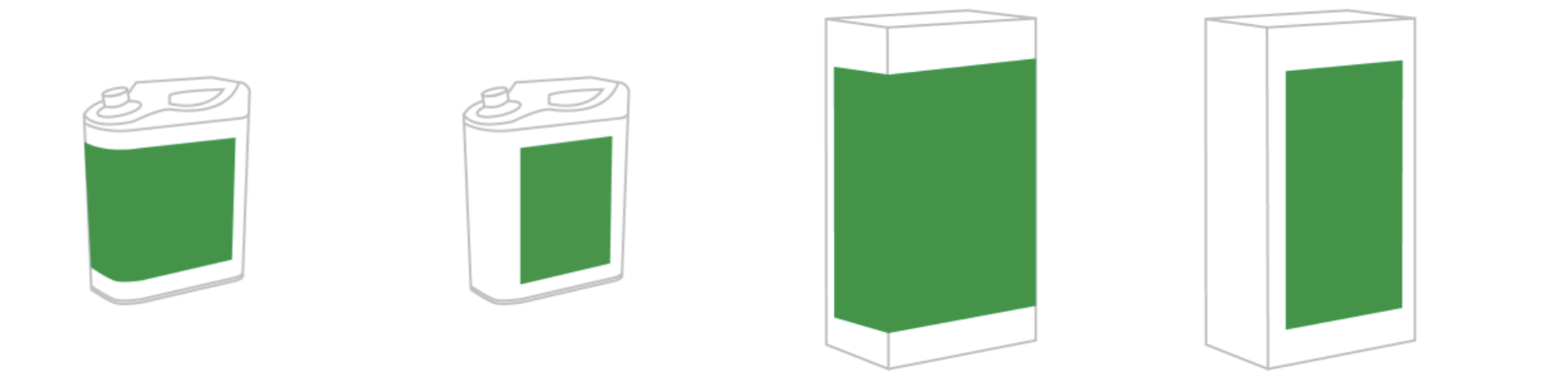 Langguth Wet Glue Case Labeler Profiles