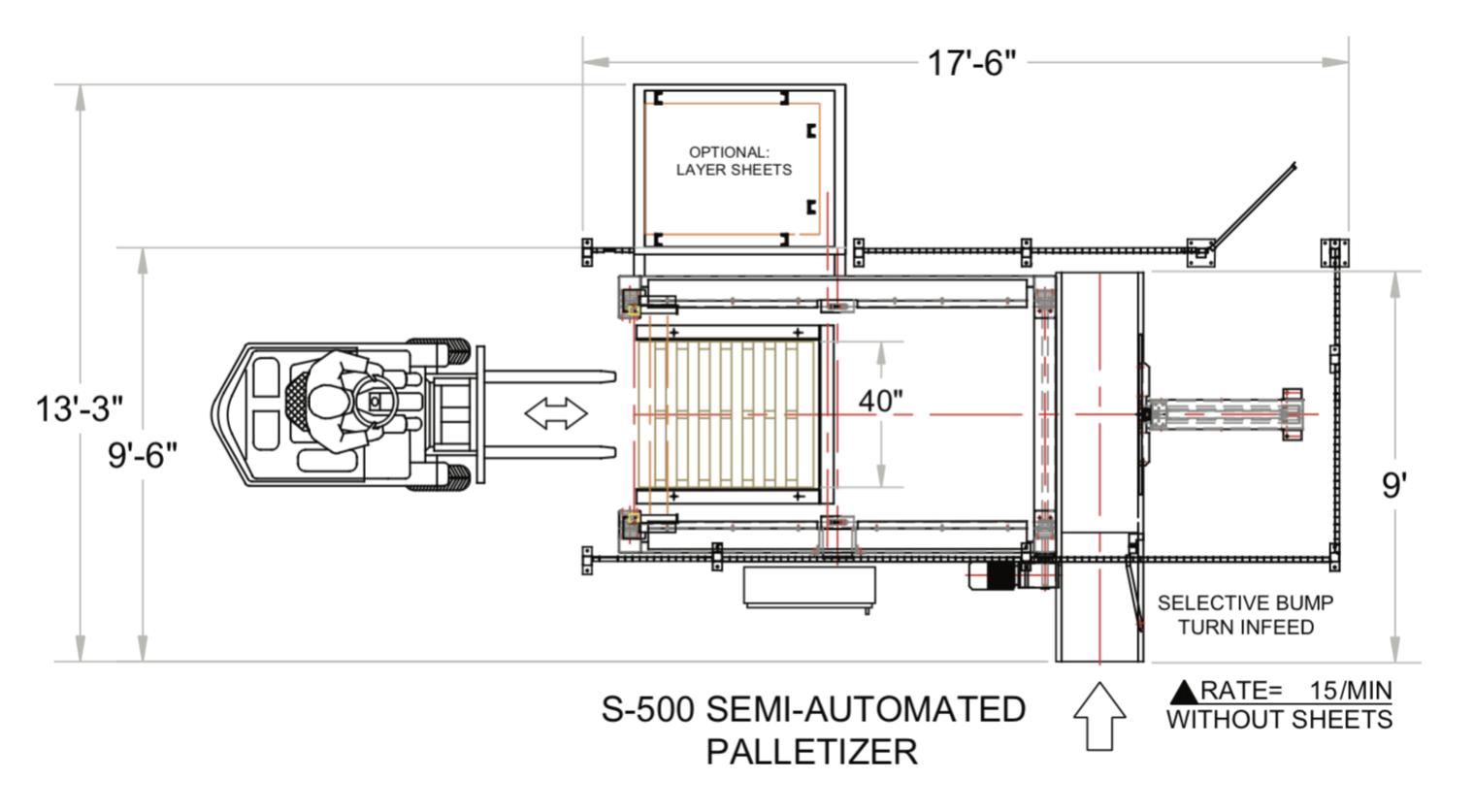 Low Level Semi Automatic Case Palletizer
