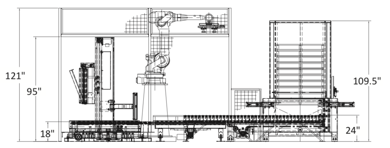 Robotic Palletizer with Stretch Wrapper