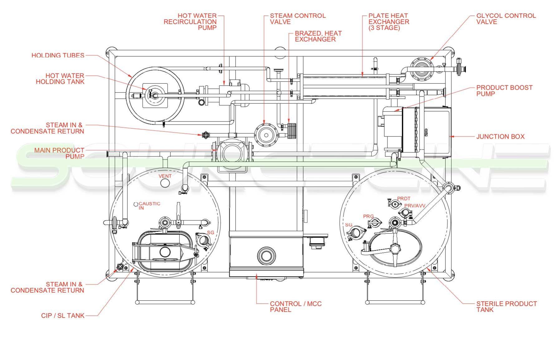 IDD 30HL Flash Pasteurization System